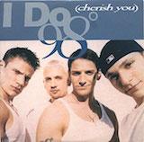 Billboard Top 100 of 1999